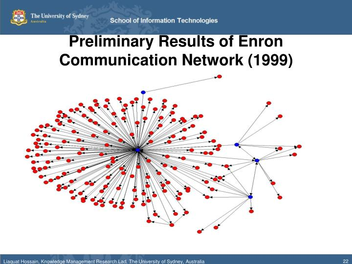 Preliminary Results of Enron Communication Network (1999)
