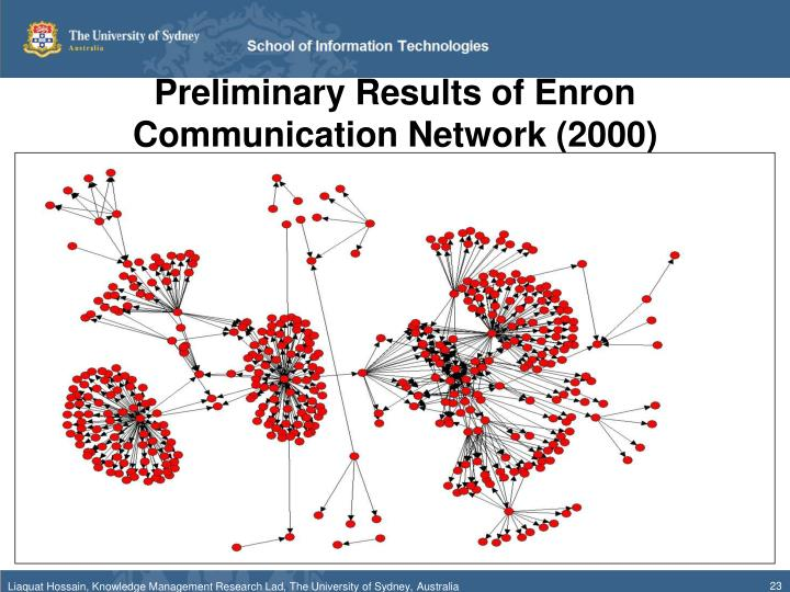 Preliminary Results of Enron Communication Network (2000)