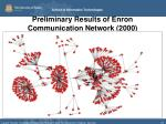 preliminary results of enron communication network 2000