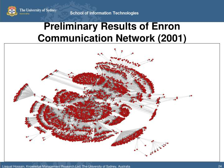 Preliminary Results of Enron Communication Network (2001)