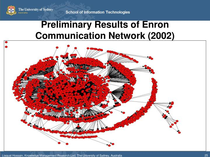 Preliminary Results of Enron Communication Network (2002)