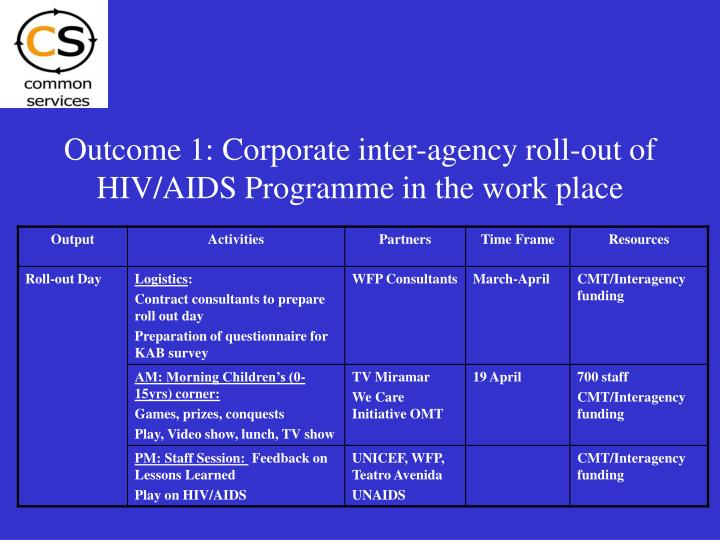 Outcome 1: Corporate inter-agency roll-out of HIV/AIDS Programme in the work place