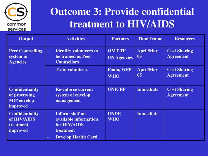 Outcome 3: Provide confidential treatment to HIV/AIDS