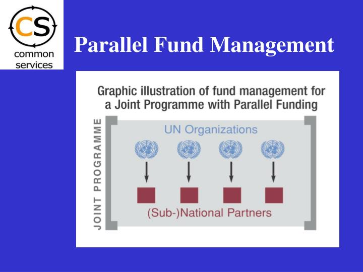 Parallel Fund Management