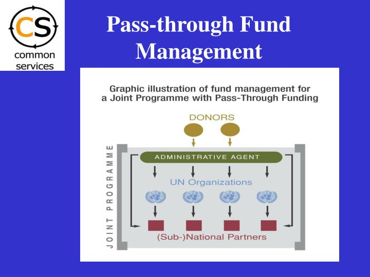 Pass-through Fund Management