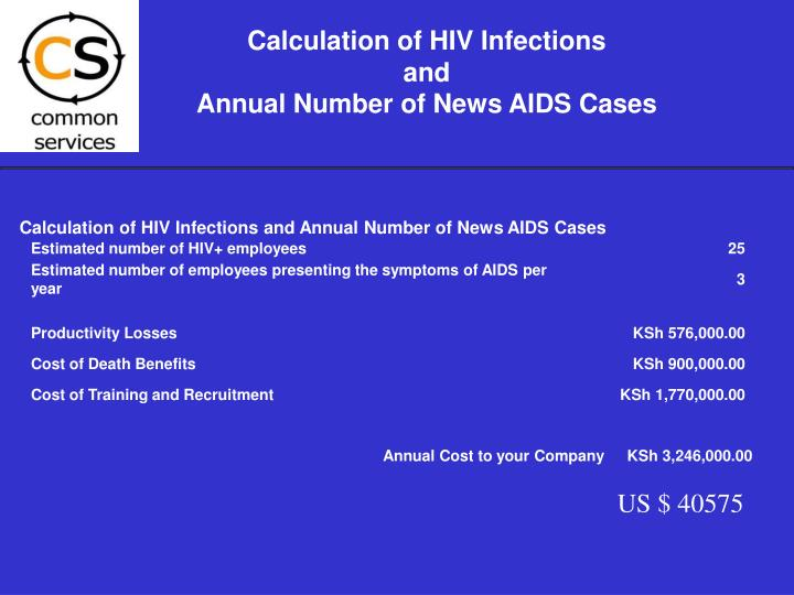 Calculation of HIV Infections and Annual Number of News AIDS Cases