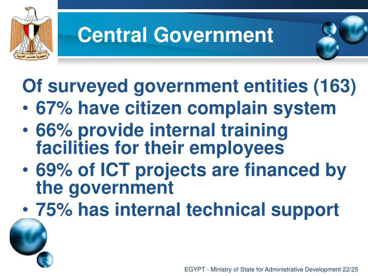 Of surveyed government entities (163)