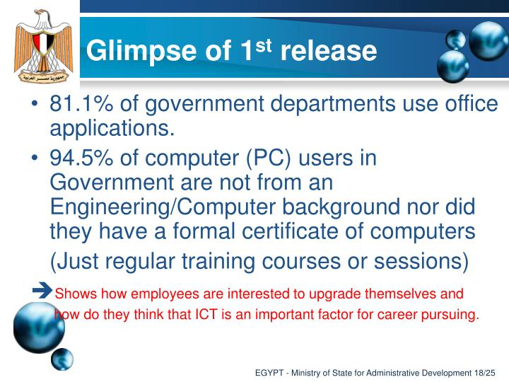 81.1% of government departments use office applications.