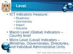 ict indicators