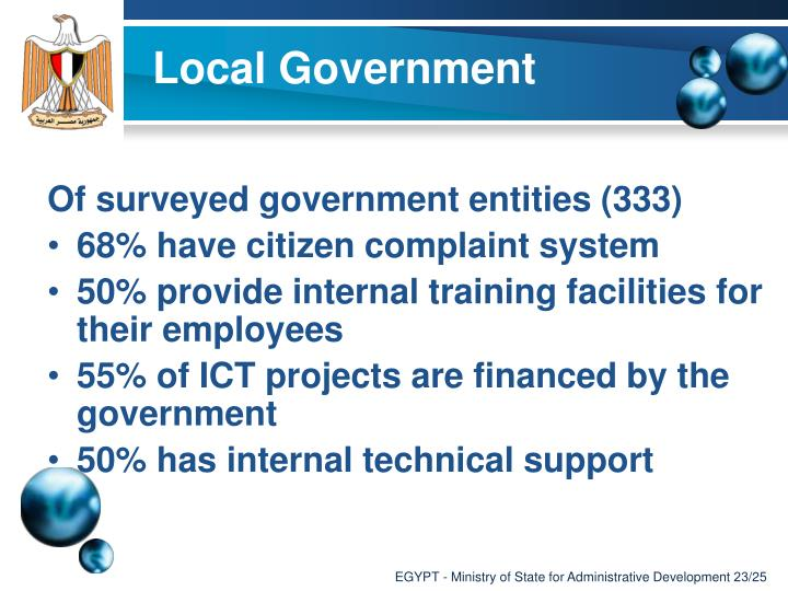 Of surveyed government entities (333)