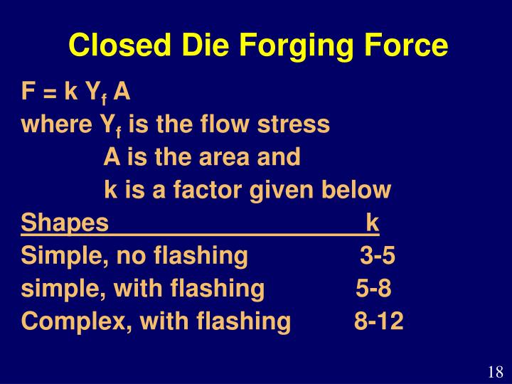 Closed Die Forging Force