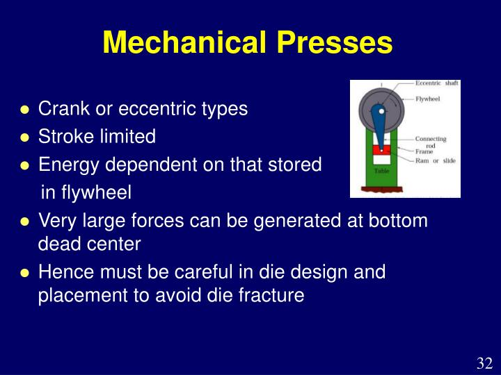 Mechanical Presses