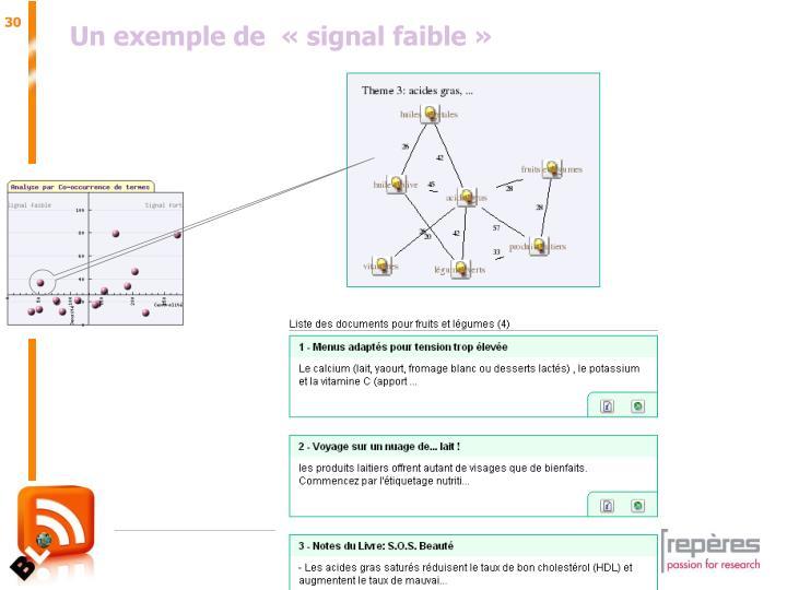 Un exemple de  «signal faible»