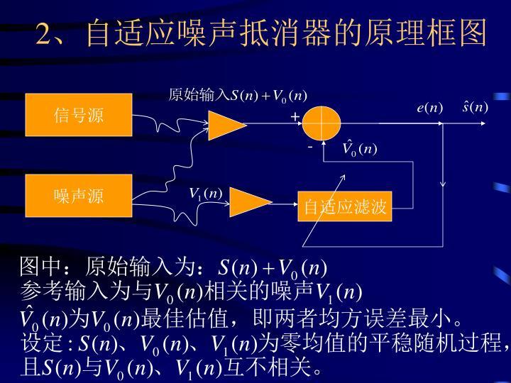 2、自适应噪声抵消器的原理框图