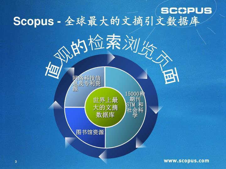 网络科技信息及专利资源