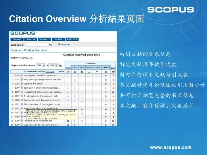 Citation Overview