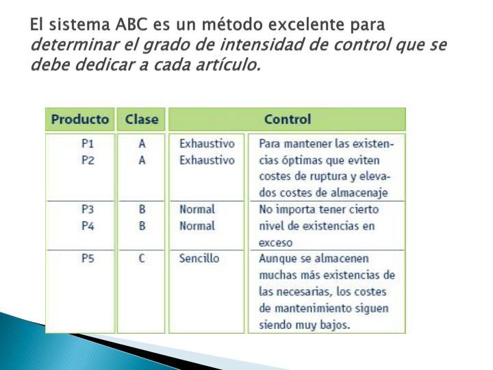 El sistema ABC es un método excelente para