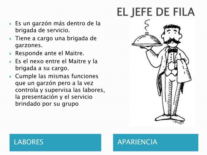 EL JEFE DE FILA
