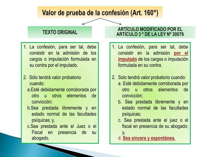 Valor de prueba de la confesión (Art. 160°)