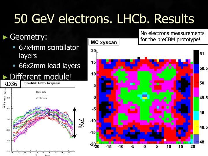50 GeV electrons. LHCb. Results