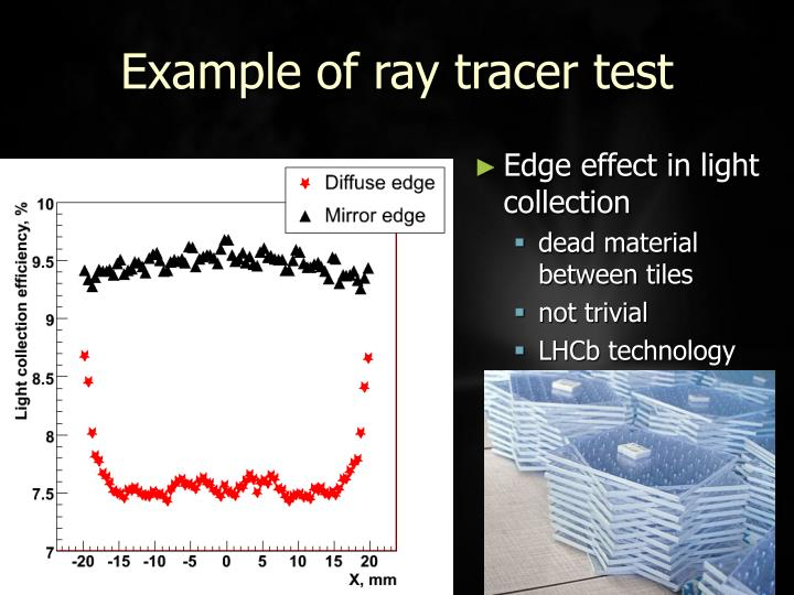Example of ray tracer test