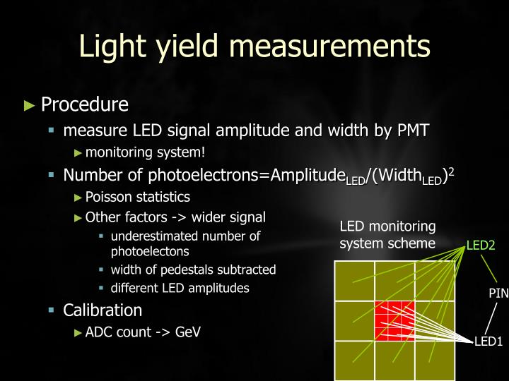 Light yield measurements