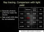 ray tracing comparison with light yield