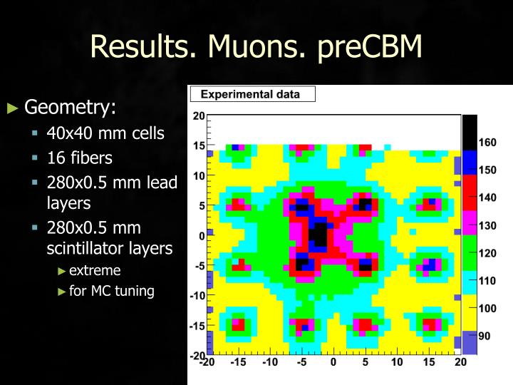 Results. Muons. preCBM
