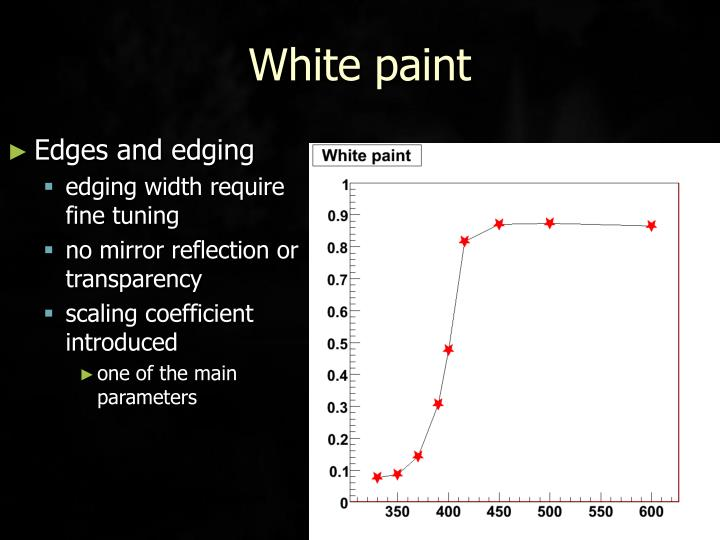 White paint