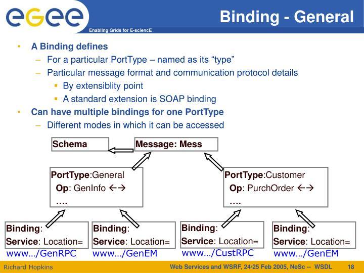 Binding - General