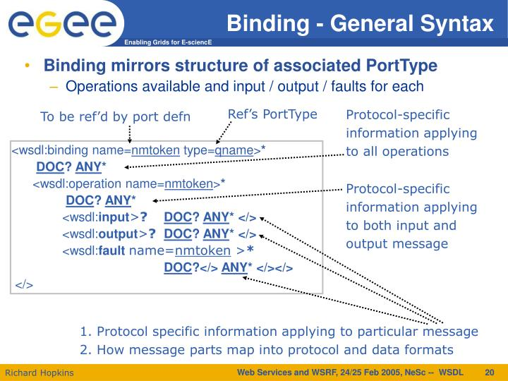 Binding - General Syntax
