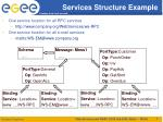 services structure example2