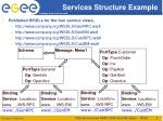 services structure example3