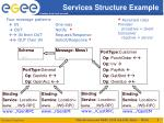 services structure example4