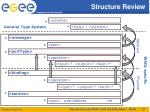 structure review