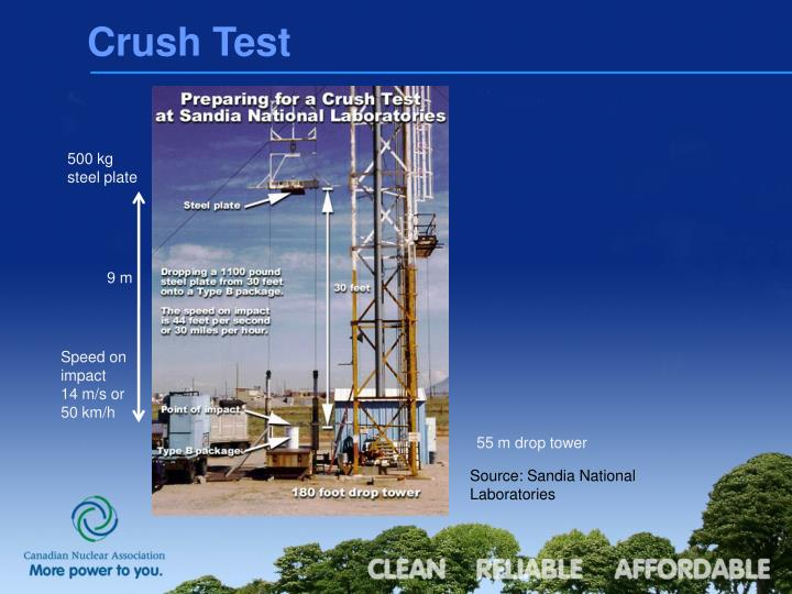 Crush Test