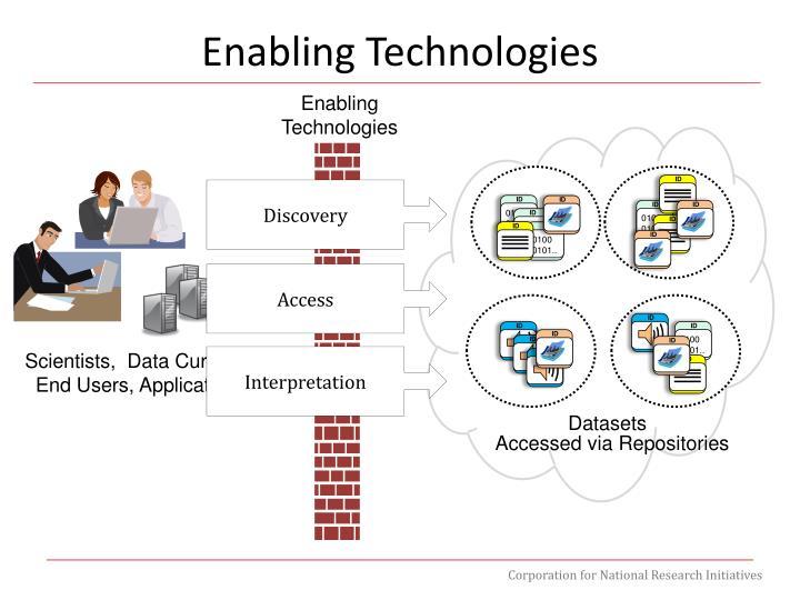 Enabling Technologies