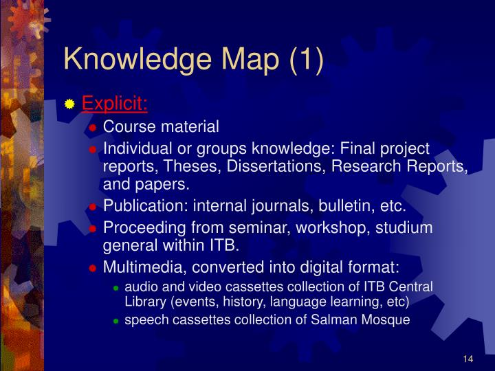 Knowledge Map (1)