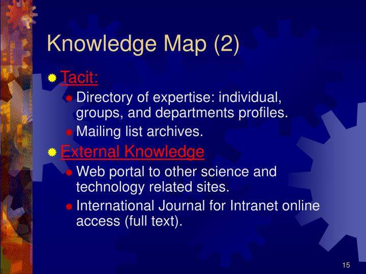 Knowledge Map (2)