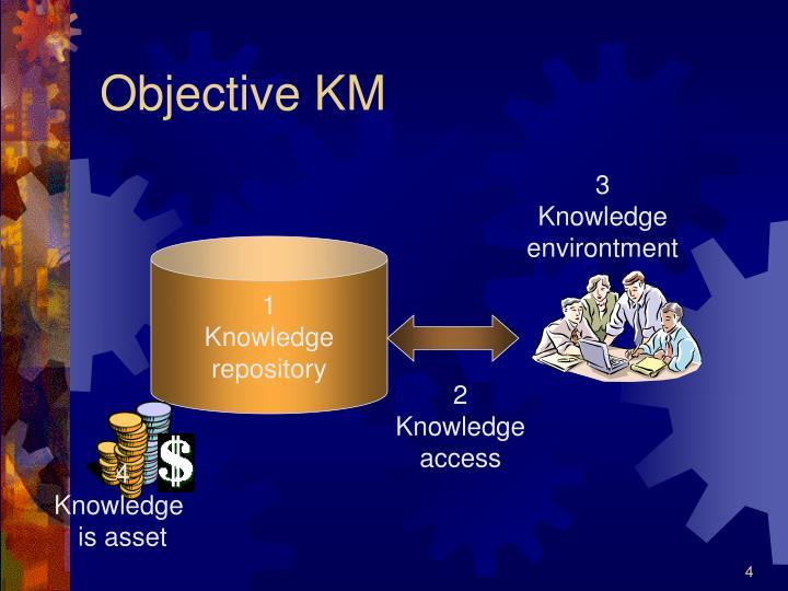 Objective KM