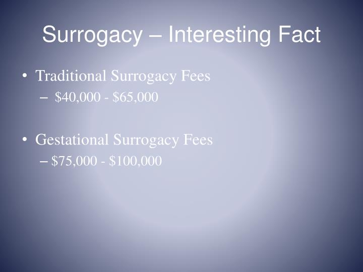Surrogacy – Interesting Fact