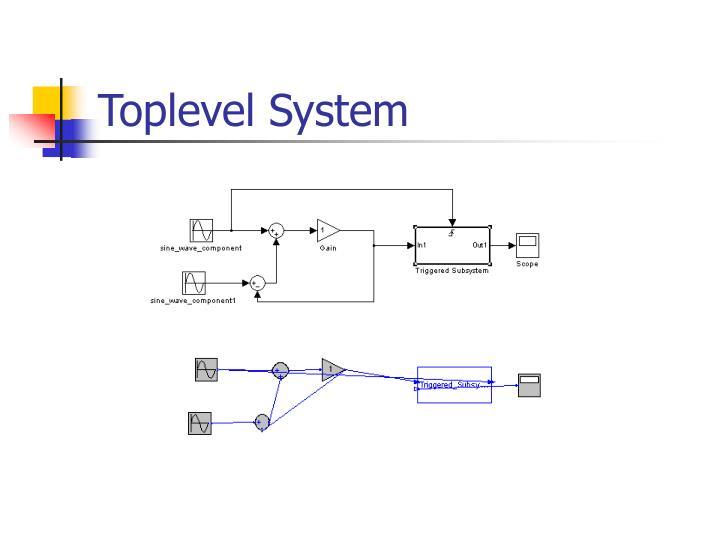 Toplevel System
