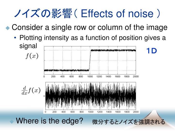 ノイズの影響(