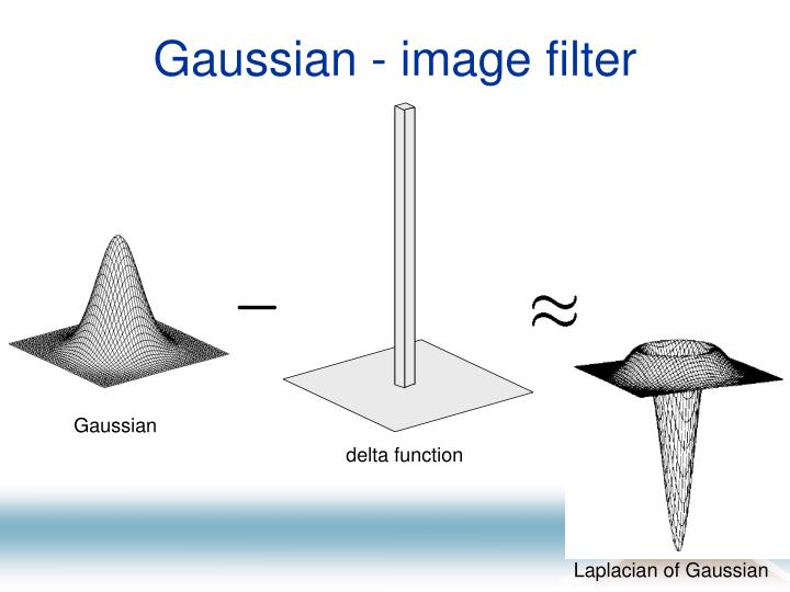 Gaussian - image filter