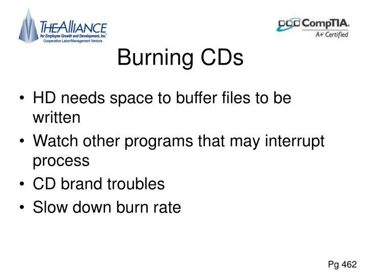 Burning CDs