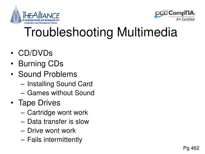 Troubleshooting Multimedia