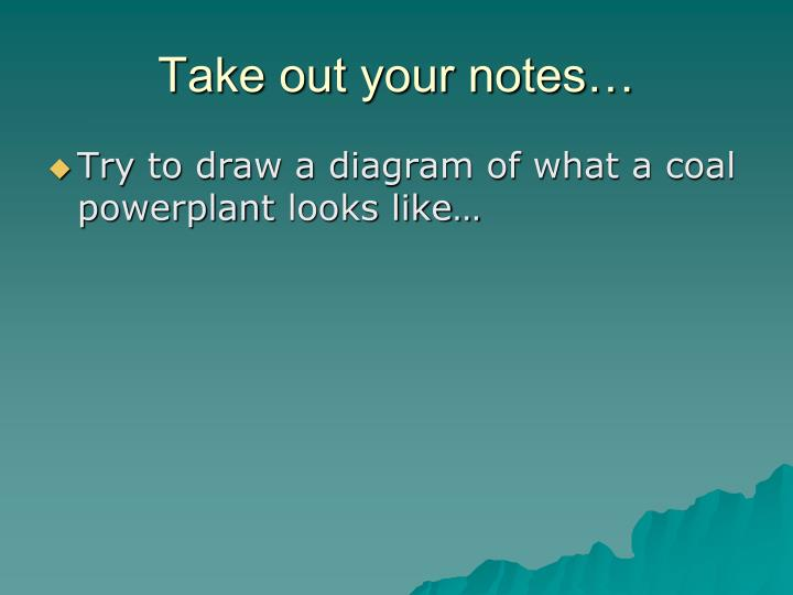 Take out your notes…