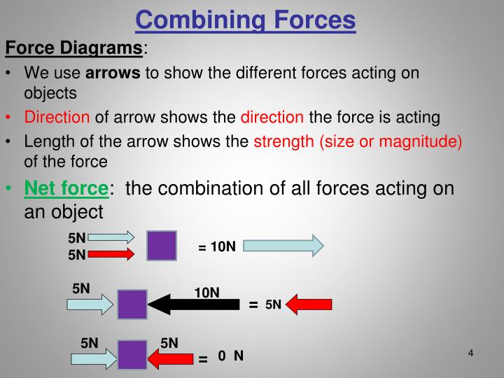 Combining Forces