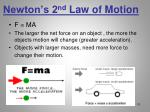 newton s 2 nd law of motion