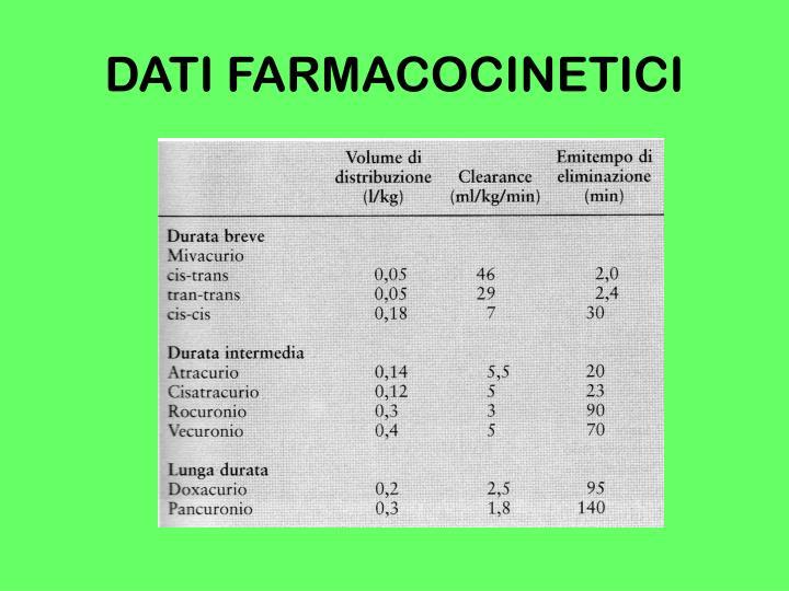 DATI FARMACOCINETICI